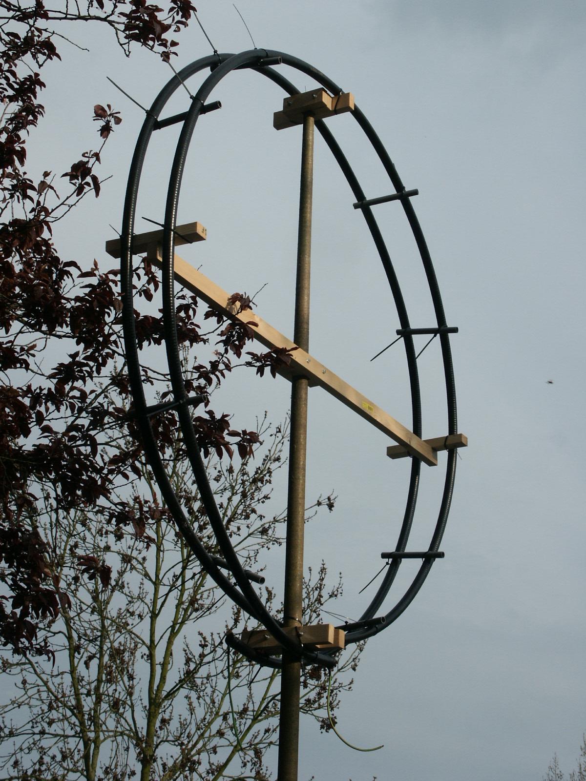 Magnetic Loop Antenna - Antennoloog nl